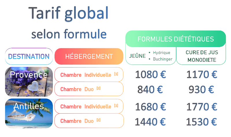 Tarif GLOBAL Cures et Hébergements 2020
